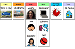 Creating, Customizing, and Using Visual Schedules with Students on the Autism Spectrum