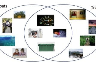 Picture This, Take Two: Weaving Digital Imagery into Everyday Teaching